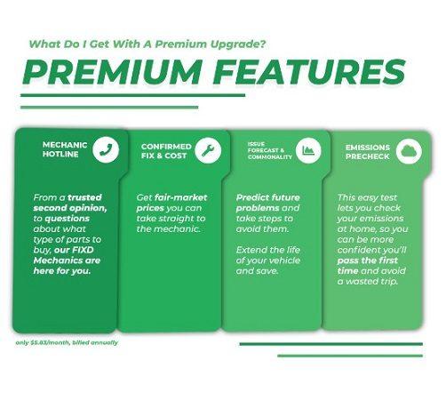 Feature of Fixd Premium