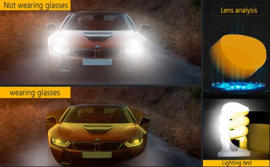 Photochromic Yellow Lenses